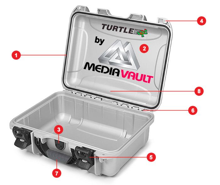 Turtle Case features - Airtight, waterproof, impact resistant, automatic pressure release valve, padlockable.